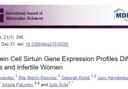 Int J Mol Sci:颗粒-叶黄素细胞Sirtuin基因表达谱在正常捐献者和不孕女性之间存在差异