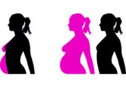 "Gastroenterology:肝硬化对产妇及婴儿<font color=""red"">围产期</font>不良事件的影响"