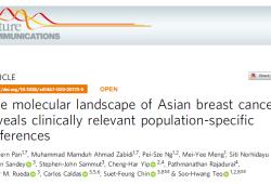 Nat Commun:亚洲乳腺癌的分子表征揭示疾病的人群特异性
