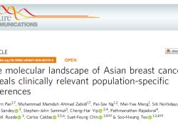 "Nat Commun:亚洲乳腺癌的分子表征揭示疾病的人群<font color=""red"">特异</font><font color=""red"">性</font>"