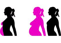 JCEM:孕妇HbA1c水平与不良分娩结局之间的关系