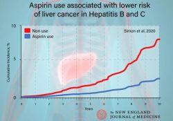 """NEJM:5万人研究表明,""""神药""""<font color=""""red"""">阿司匹林</font>或能预防<font color=""""red"""">肝癌</font>"""