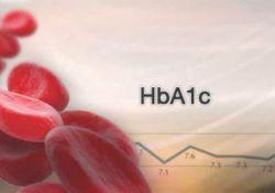"""Diabetes Care: 补充氨基<font color=""""red"""">葡萄</font><font color=""""red"""">糖</font>或可预防2型糖尿病发生"""