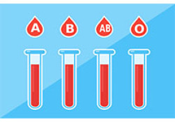 "Clinica Chimica Acta:外泌体长链非编码RNA lnc-GNAQ-6:1可作为<font color=""red"">胃癌</font><font color=""red"">的</font><font color=""red"">诊断</font>标志物?"