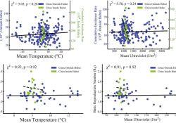 "Eur Respiratory J: 复旦团队研究:<font color=""red"">天气</font>转暖可能不会减少新冠病毒传播"
