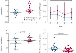 """Lancet:二甲双胍可减轻激素<font color=""""red"""">副作用</font>!"""