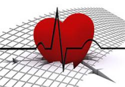 """JCEM:缺血性心脏病患者非<font color=""""red"""">甲状腺</font><font color=""""red"""">疾病</font>综合征和<font color=""""red"""">甲状腺</font>功能减退症"""