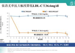 OCC 2020丨彭道泉:强化降脂在超高危ASCVD患者中聚焦斑块逆转价值和新趋势