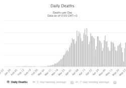 6月9日全球新冠肺炎(COVID-19)疫情简报,确诊超718万例