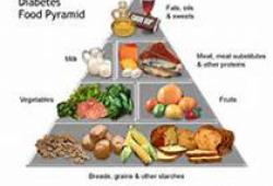 BMJ:全谷类食品与II型糖尿病风险