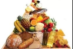 GUT: 地中海飲食改變老年人的腸道微生物組并可以改善健康狀況