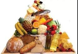 GUT: 地中海饮食改变老年人的肠道微生物组并可以改善健康状况