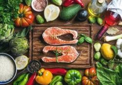GUT:地中海饮食降低超重和肥胖受试者的血浆胆固醇并改善肠道微生物组成