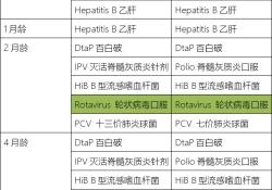 "最全<font color=""red"">宝宝</font>接种疫苗之对比:大陆与香港"
