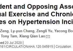 "Circulation:习惯性运动和慢性<font color=""red"">PM</font><font color=""red"">2.5</font>暴露与高血压发病风险的联合相关性"