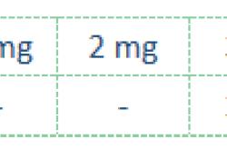 "Lancet Haematol:Avadomide联合obinutuzumab治疗复发性或难治<font color=""red"">性</font><font color=""red"">非</font><font color=""red"">霍</font><font color=""red"">奇</font><font color=""red"">金</font><font color=""red"">淋巴</font><font color=""red"">瘤</font>"
