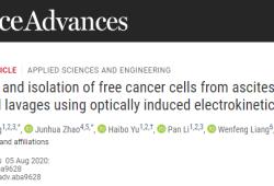 Sci Adv:中科院联合香港城市大学开发胃癌检测微流控芯片