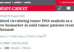 "Nat Cancer:基因检测公司Natera的Signatera ctDNA测试显示出晚期<font color=""red"">癌症</font>的免疫<font color=""red"">疗法</font>反应预测能力"