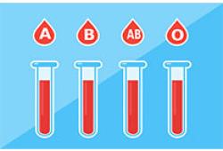 Clinica Chimica Acta:COVID-19对血液的影响