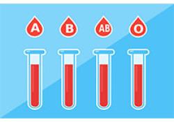 """Clinica Chimica Acta:COVID-19对<font color=""""red"""">血液</font>的影响"""