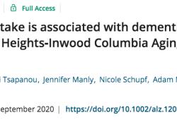 Alzheimer's & Dementia:WHICAP队列研究显示,维生素D摄入量与痴呆症风险相关