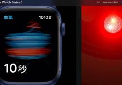 """手表变苹果发布会""""主咖"""",支持<font color=""""red"""">血</font><font color=""""red"""">氧</font>测量继续加码健康监测"""