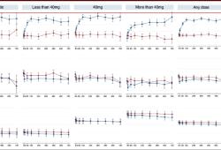 Circulation:基础利尿剂应用对达格列净治疗心衰时的疗效的影响