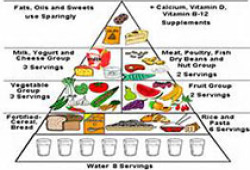 BMJ:飲食營養質量較低人群的死亡風險增加