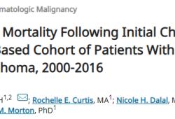J Clin Oncol:2000年-2015年经典霍奇金淋巴瘤的死亡率变化