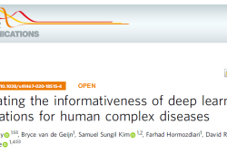 Nat Commun:深度学习模型分析人类复杂疾病的准确性