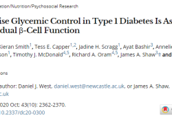 "Diabetes Care:1型糖尿病患者运动后<font color=""red"">血糖</font><font color=""red"">控制</font>与残余β细胞功能有关"