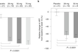 "Efruxifermin (EFX) 治疗非酒精性脂肪性肝炎 (NASH),FDA授予其""快速通道资格"""