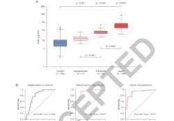 "Neurology:湘雅医院发现NfL或能成为脊髓<font color=""red"">小脑</font>共济失调的生物标志物"