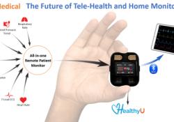 HD Medical在CES上推出世界首款用于远程医疗和保健的智能化多合一远程患者监护仪HealthyU™