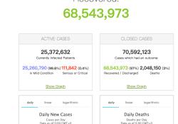 2021年1月19日全球新冠肺炎(COVID-19)疫情简报,确诊超9596万,辉瑞和Moderna疫苗在多国出现严重不良反应