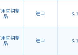 """礼来<font color=""""red"""">雷</font>莫芦<font color=""""red"""">单抗</font>在中国递交上市申请,用于<font color=""""red"""">治疗</font>胃癌"""