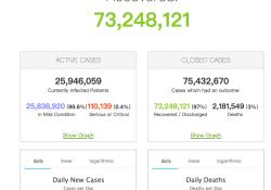 2021年1月28日全球新冠肺炎(COVID-19)疫情简报,确诊超1亿137万,疫+世界挑战重重