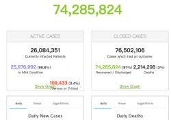 """2021年<font color=""""red"""">1</font>月30日全球新冠肺炎(COVID-19)疫情简报,确诊超<font color=""""red"""">1</font>亿258万,强生单剂疫苗有效率为66%"""