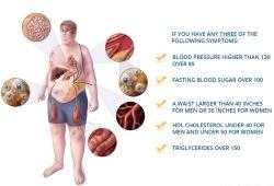 中国科学院大学&美国哈佛医学院:花生作为替代零食可降低我国成年人代谢综合征风险