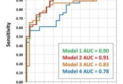 Eur Radiol:肝脏MR弹性成像是否可定量评价门脉高压症?