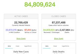 """2021年2月17日全球新冠肺炎(COVID-19)疫情简报,确诊超1.1亿,美国死亡人数达50万,<font color=""""red"""">人工</font><font color=""""red"""">智能</font>预测病毒突变,助力疫苗<font color=""""red"""">研发</font>"""