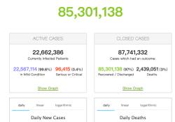 """2021年2月18日全球新冠肺炎(<font color=""""red"""">COVID</font><font color=""""red"""">-19</font>)疫情简报,确诊超1亿1040万,疫情快速好转"""