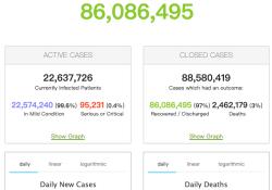 """2021年2月20日全球新冠<font color=""""red"""">肺炎</font>(COVID-19)疫情简报,确诊超1亿1121万,变异病毒蔓延至全球"""