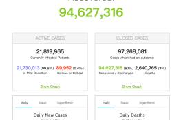 """2021年3月12日全球<font color=""""red"""">新</font><font color=""""red"""">冠</font><font color=""""red"""">肺炎</font>(COVID-19)疫情简报,确诊超1亿1908万,疫情致全球多达3000多名护士殉职"""