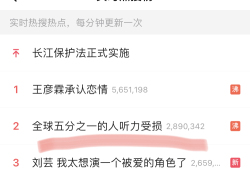 """WHO:全球<font color=""""red"""">五</font><font color=""""red"""">分</font>之一的人听力受损"""