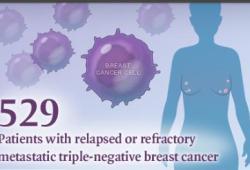 NEJM:ADC药物Sacituzumab govitecan一线治疗转移性三阴性乳腺癌