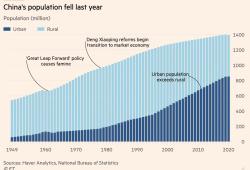 50年来中国人口首次下降?国家统计局:2020年人口持续增长