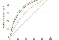 JAMA Oncol:两种先进的分子甲状腺检查均可以减少诊断性手术的需求