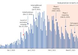 """柳叶刀:两剂辉瑞疫苗对减低COVID-19感染、住院和死亡""""非常有效"""""""