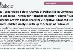 The Oncologist:Palbociclib联合内分泌治疗HR+/HER2-转移性乳腺癌的安全性分析:来自PALOMA系列5年随访综合分析更新